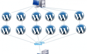 Wordpress Pingback DDos